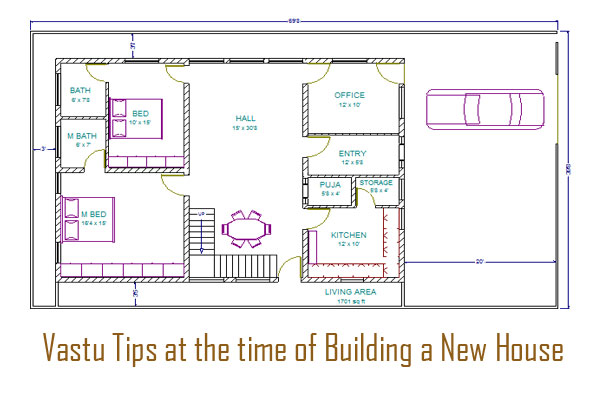 Vastu Tips At The Time Of Building A New House Real
